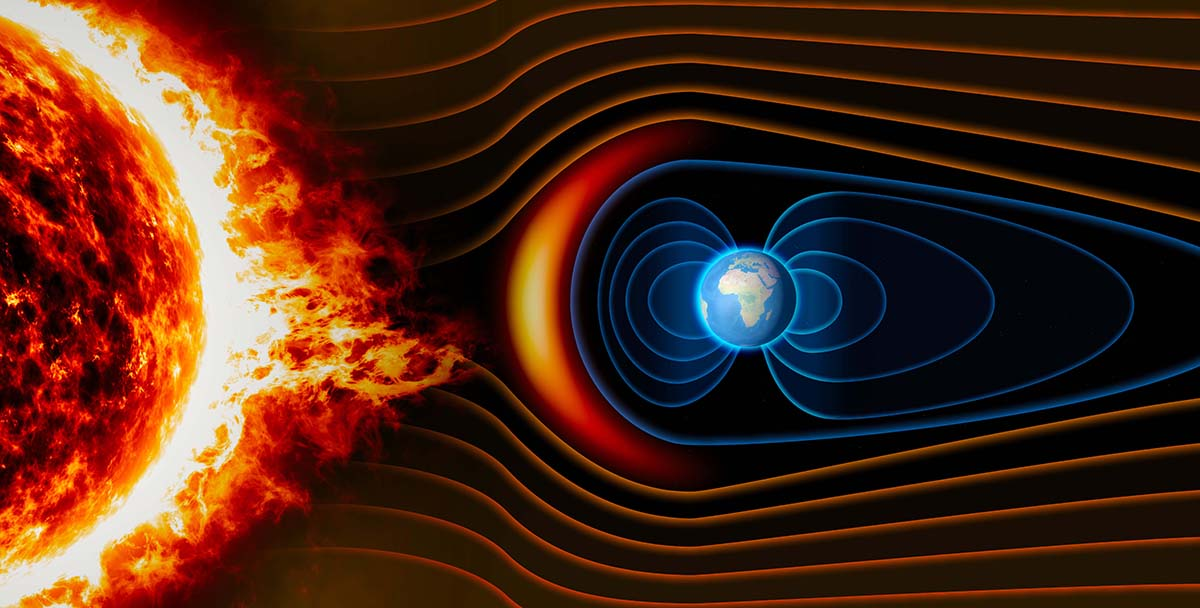 Earth's magnetic field, the Earth, the solar wind, the flow of particles. Sun